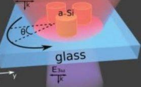Физики создали новый фотонный материал
