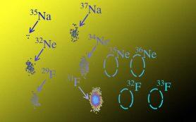 Физики определили предельно тяжелые изотопы неона и фтора