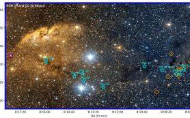 Астрономы выясняют природу молодых звезд в окрестностях кометной глобулы CG30