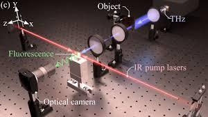 Физики освоили рапидную съемку в терагерцовом диапазоне
