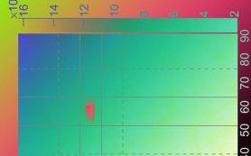 Физики предложили искать нейтрино по радиоэху