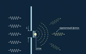Учёные превратили кубит в однофотонный излучатель