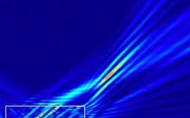 Физики сфокусировали свет с помощью плоского зеркала на эффекте фотонной струи