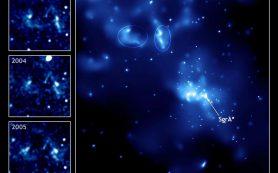 Новая модель выявляет процессы, протекающие близ черной дыры Млечного пути