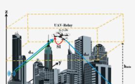 Ученые ТПУ и Катара предлагают схему использования дронов для сетей 5G