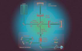 Физики увидели влияние квантовых флуктуаций на макроскопический объект