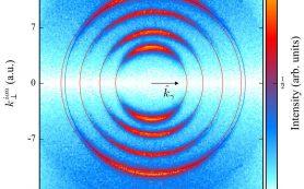 Фотоэффект подарил ионам обратный импульс