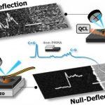 Разработка новых методов улучшения атомно-силовой микроскопии