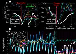 Антропогенный сейсмический шум ослаб во время пандемии