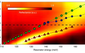Физикам удалось обнаружить нехарактерные для легированных полупроводников резонансы