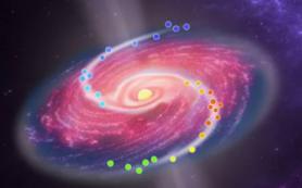 Астрономы РФ и еще 10 стран впервые обнаружили спиральные потоки вещества вокруг звезды