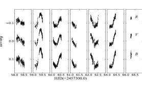 Почти дюжина новых переменных звезд открыта в рассеянном скоплении NGC 1912