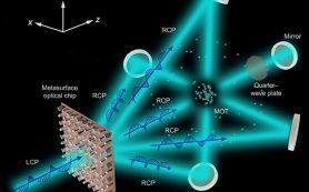 Метаповерхность заменила оптическую схему охлаждения атомов