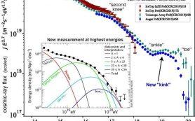 В энергетическом спектре самых мощных частиц Вселенной обнаружена новая особенность