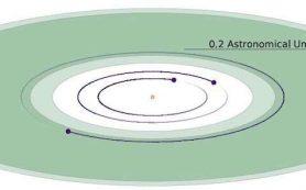 Подтверждено открытие миссией TESS планеты земного типа в обитаемой зоне звезды