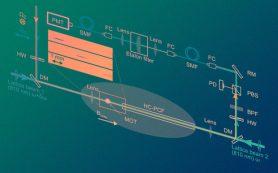 Физики впервые переместили накопленный свет
