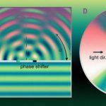 Физики поставили рекорд по измерению самого короткого промежутка времени