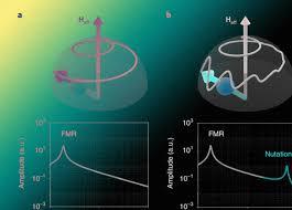 Физики измерили нутацию спина в ферромагнетиках