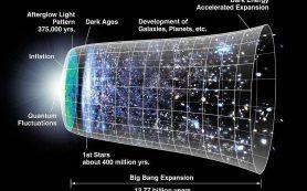 Модель «ранней темной энергии» может разрешить загадку расширения Вселенной