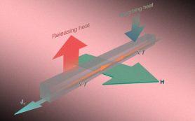 Магнитное поле усилило эффект Томсона на 90 процентов