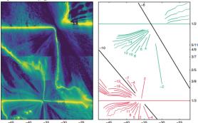 Физики обнаружили новый тип квазичастиц в графене