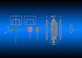 Бозе-конденсат поможет проверить эффект Унру