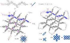 Химики «связали» молекулу в бесконечный узел