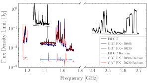 Темные аксионы ограничили с помощью нейтронных звезд