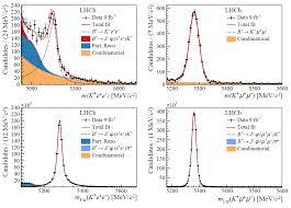 B-мезон предпочел распадаться на электроны вместо мюонов