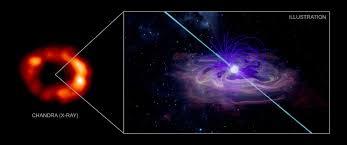 В центре известных остатков сверхновой, возможно, скрывается молодой пульсар