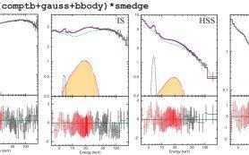 Ученые нашли подтверждение существования сильных гравитационных полей во Вселенной
