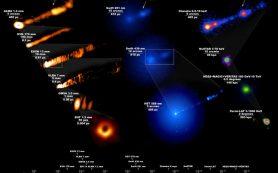 Объединение телескопов для наблюдений хорошо известной черной дыры