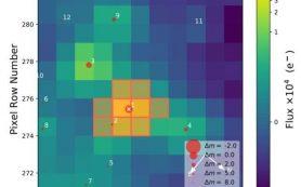 Открыта новая экзопланета TOI-269 b класса субнептунов