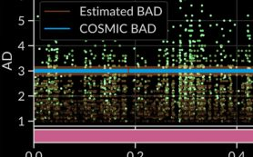 Аллели регуляторных областей ДНК повлияли на поведение транскрипционных факторов