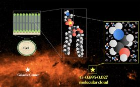 Пребиотик этаноламин обнаружен в молекулярном облаке близ центра Млечного пути