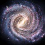Темная материя замедляет вращение перемычки нашей Галактики