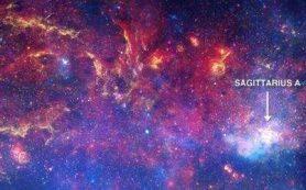 Наблюдения за «питанием» центральной черной дыры Млечного пути