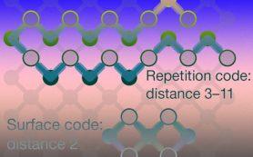 Код коррекции ошибок поможет масштабировать квантовые вычислители