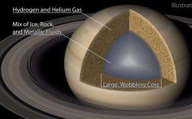 Сатурн создает волны в собственных кольцах