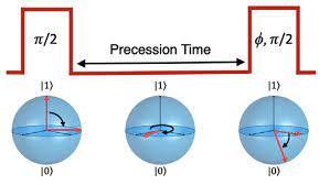 Время когерентности молекулярных кубитов повысили на порядок