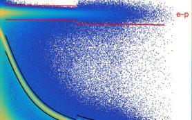 Физики решили загадку радиуса протона для электрон-протонного рассеяния
