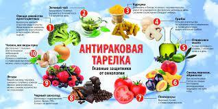 Овощи против рака