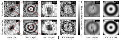 Размер ионного волнового пакета измерили с помощью оптического микроскопа