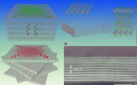 Наслаивание помогло создать рекордную анизотропию теплопроводности